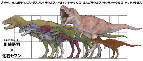 ティラノサウルス科の恐竜
